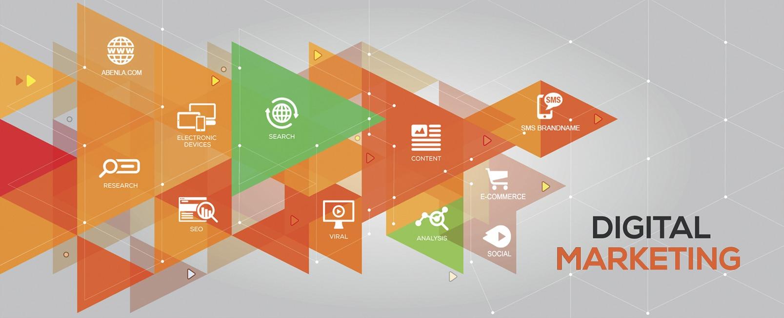 Digital Marketing Abenla