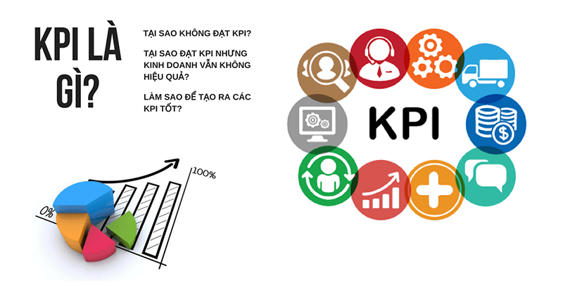 kpi content marketing