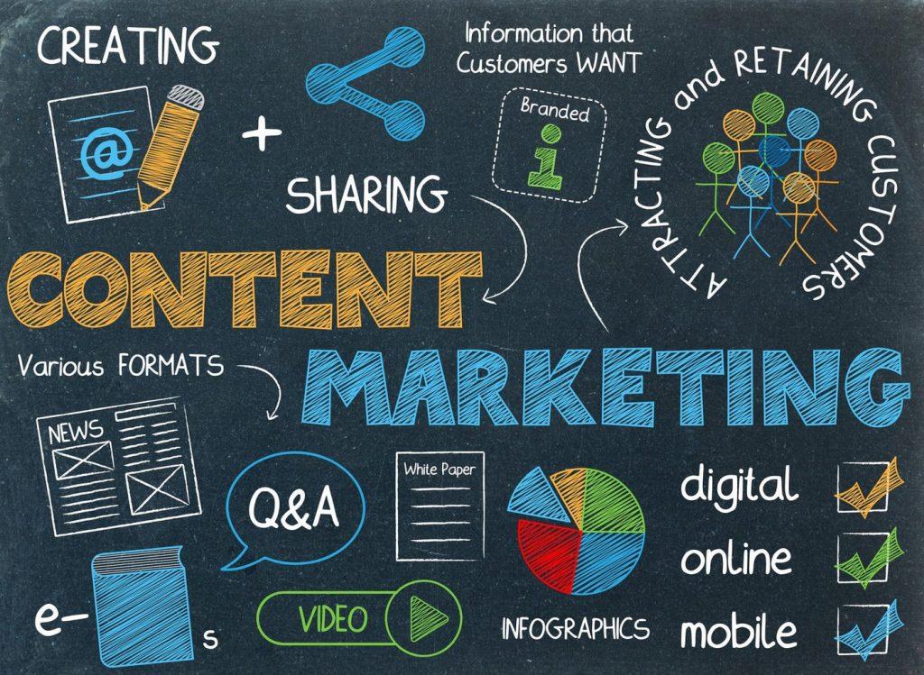8 Vai trò quan trọng của content trong marketing 2020 - ABENLA